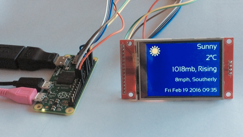 Raspberry Pi RSS - ProjectPages